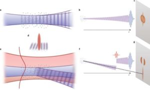 electrons-used-to-control-ultrashort-laser-pulses