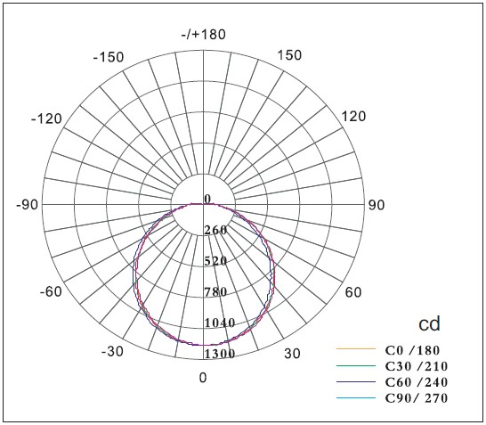 haichang frameless led panel lights 36w 600x600 2x2ft rh haichanglight com Distribution Map Electric Distribution System Schematic