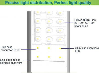 Precise-light-distribution-led_400x294