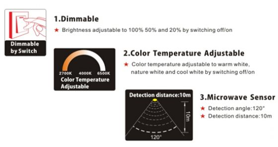 led-batten-light-dimmable-feature_560x296
