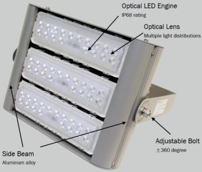Led Flood Lights Outdoor High Power Modular led flood lights ip68 philips lumileds led outdoor wall the high power led flood lights have been widely used in landscape lighting and outdoor wall lighting workwithnaturefo