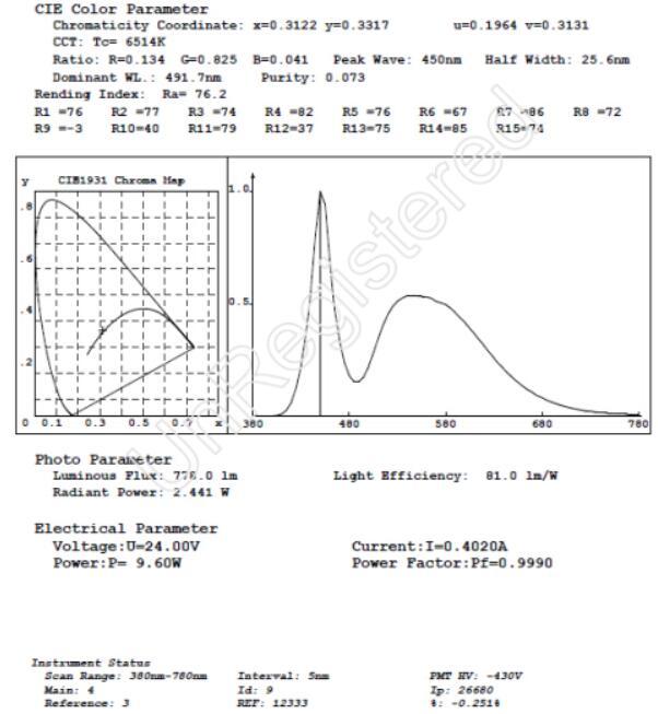 test report for IP66 LED refrigerator light bar