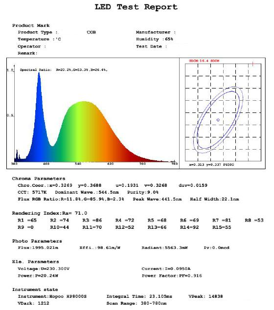 led-floodlight-20W-mini-curve-test-report