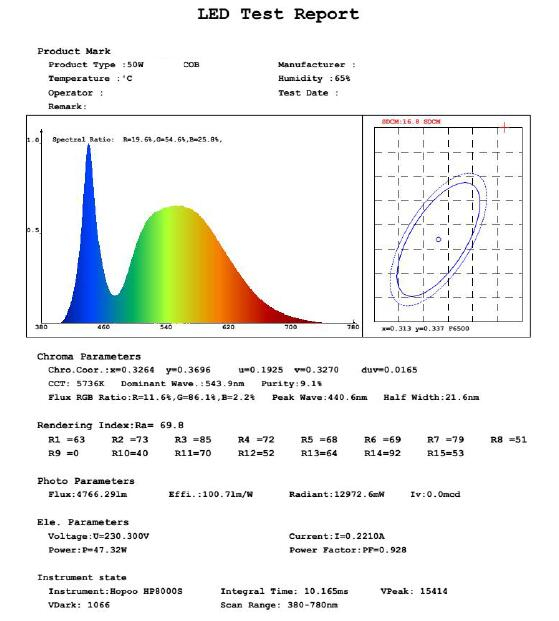 led-floodlight-50W-mini-curve-test-report