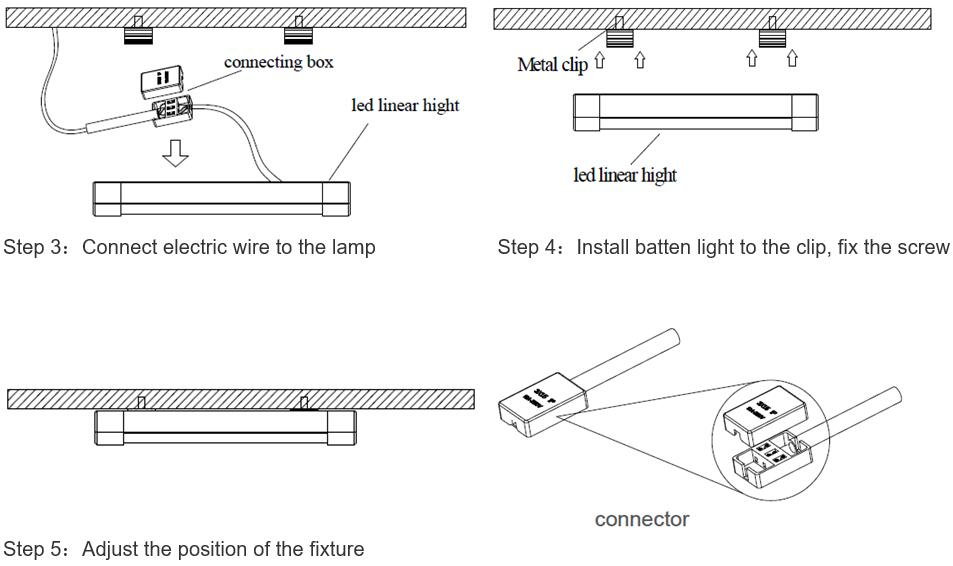 led batten luminaire 3 Single Unit installation 2